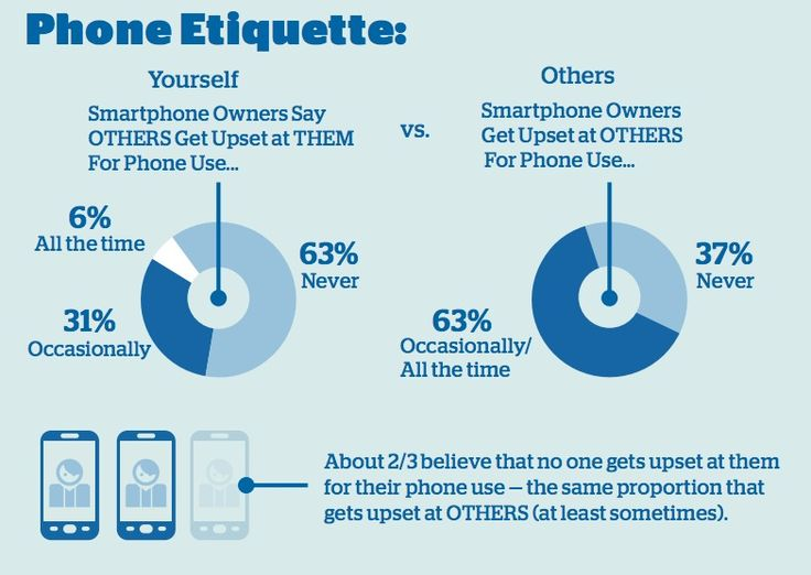 39 best images about Cell Phone Etiquette on Pinterest