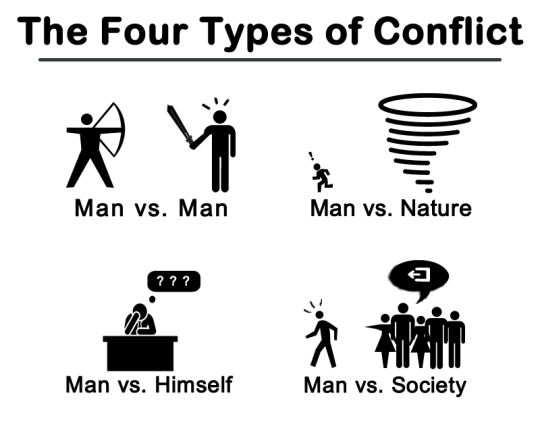 25+ best ideas about Types Of Conflict on Pinterest