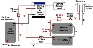 12 volt wiring diagram | Camper stuff | Pinterest | Electric