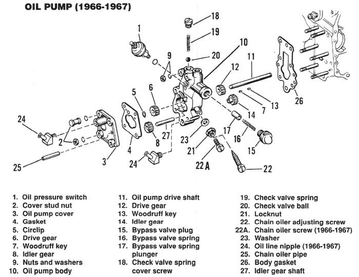 1998 yamaha golf cart wiring diagram marine battery charger oil pump | schematics/diagrams pinterest harley davidson oil, and