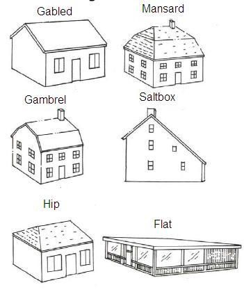 30 best Roof Styles images on Pinterest