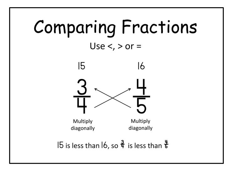 118 best images about Maths Fractions Decimals on