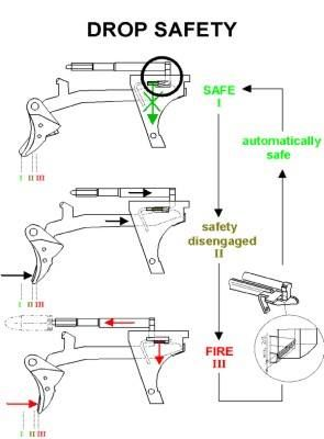 daisy 880 parts diagram kenmore dryer operating thermostat bb gun diagram, bb, free engine image for user manual download
