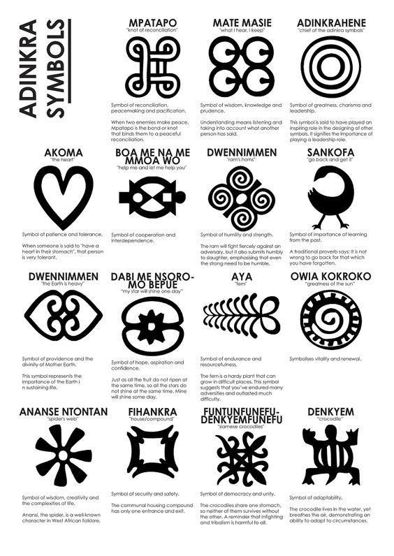 Best 25+ African symbols ideas on Pinterest