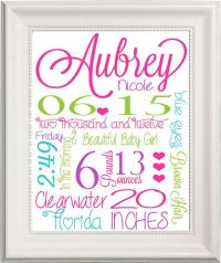 1000+ ideas about Baby Name Art on Pinterest | Birth Art ...