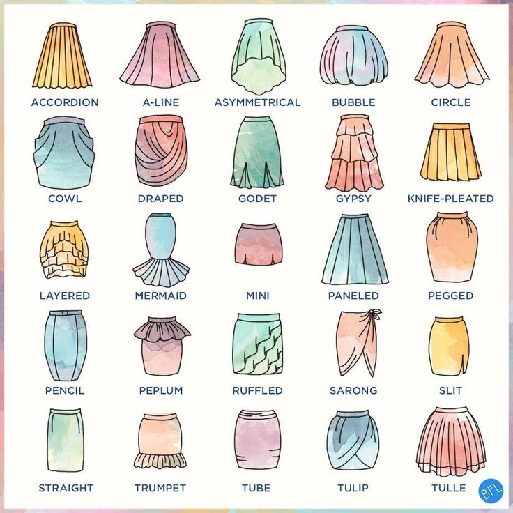 15 Mustsee Types Of Skirts Pins  Trousers Skirt pants and Pants style