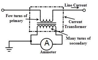25+ best ideas about Current transformer on Pinterest