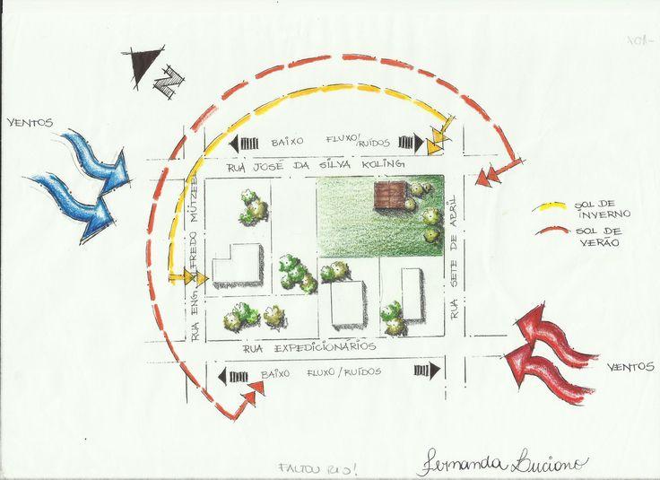 master plan architecture bubble diagram cummins isx engine condicionantes físicos. proposta clara. bom uso dos materiais de ilustração. criatividade no ...