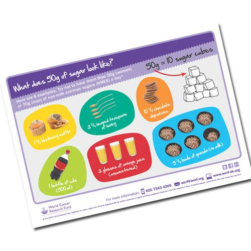 Sugar In Foods Poster Healthy Promo Props Pinterest
