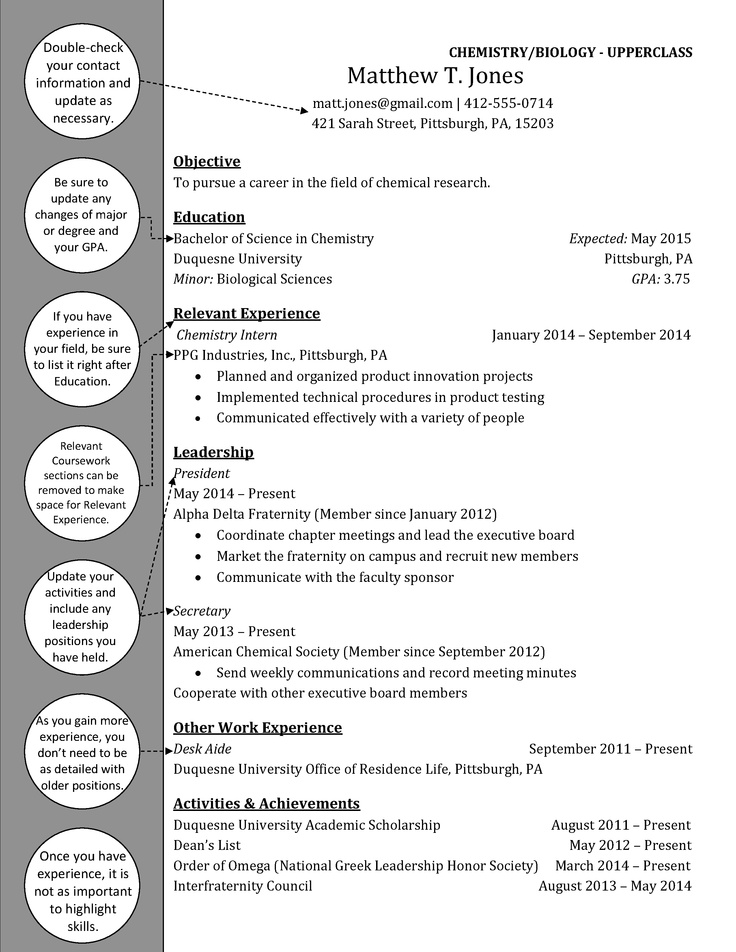 Chemistry Upperclass Resume Duquesne Resume & Cover