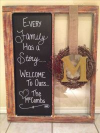 1000+ ideas about Chalkboard Window on Pinterest