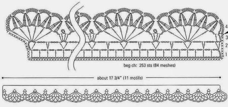 Top 25 ideas about Crochet Collar Pattern on Pinterest