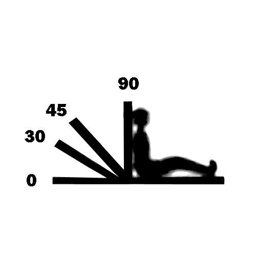 Fowler position: it's a standard patient position. (Low=15
