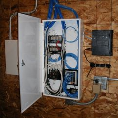 Structured Media Panel Diagram Non Nte5 Master Socket Wiring 54 Best Images About Systems On Pinterest | See Ideas Cable ...
