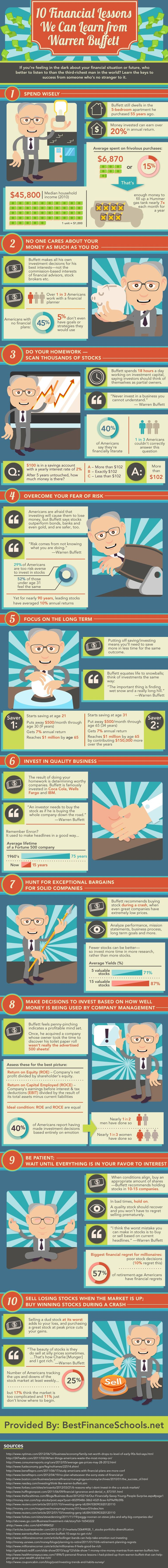 "Infographic – ""10 Financial Lessons We Can Learn from Warren Buffet"" – via Business Insider"