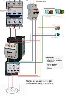 3 phase 240v motor wiring diagram tao 125 atv esquemas eléctricos: mando de un contactor con realimentacion y a impul... | eléctricos ...