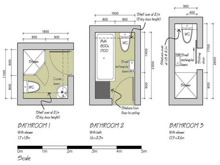 17 Best ideas about Bathroom Layout on Pinterest  Master bath layout Bathroom design layout