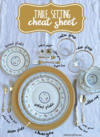 Best 20+ Table Setting Diagram ideas on Pinterest | Table ...