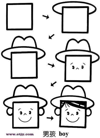 17 Best ideas about Drawing Cartoon People on Pinterest