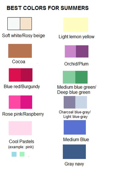 Best colors for Summers  Great website explaining what