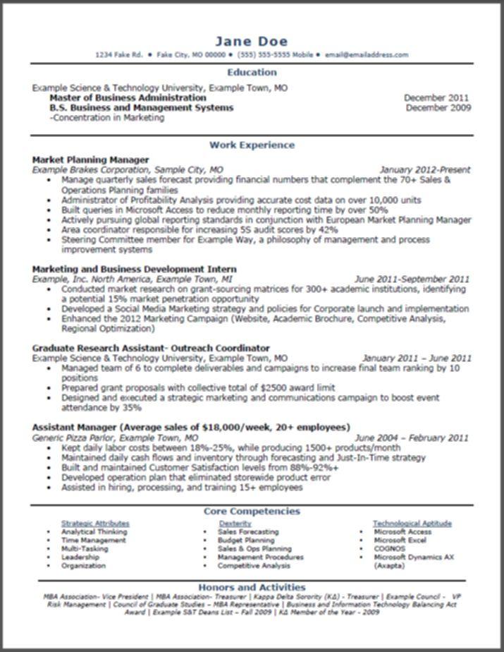 mba in progress resume example