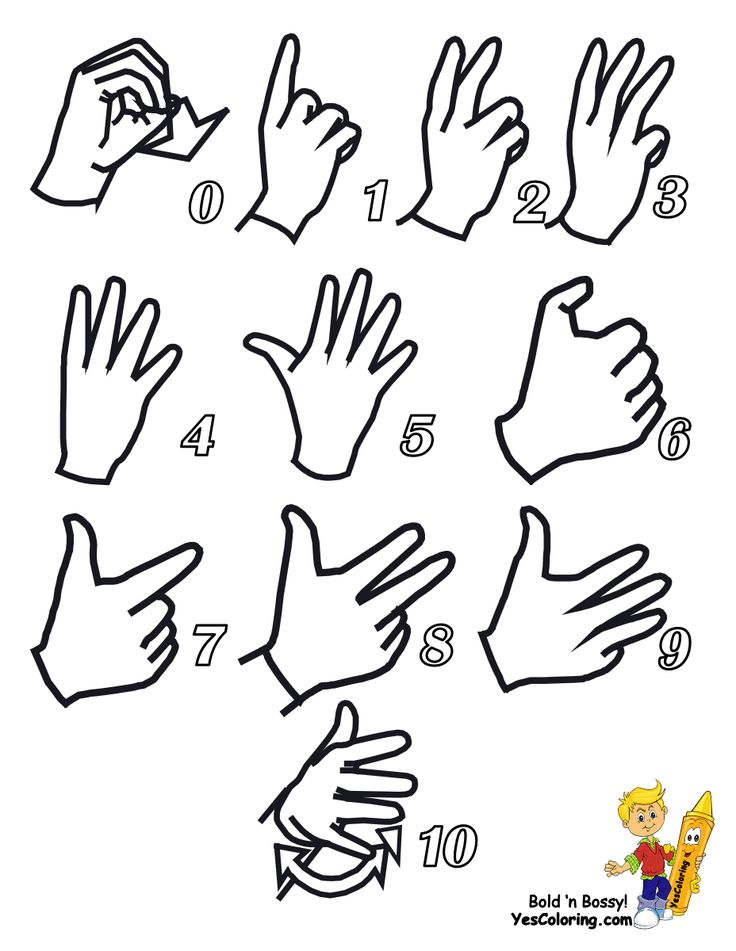 17 Best ideas about British Sign Language Alphabet on