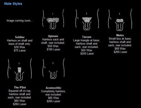 full body shave men