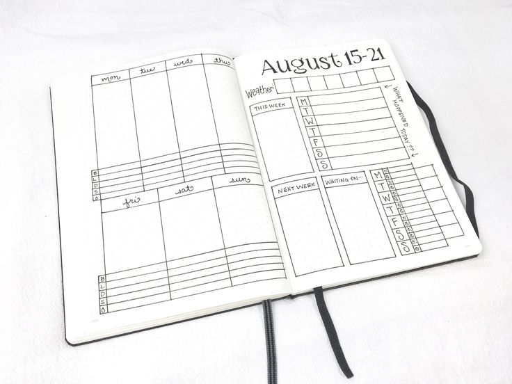 17 Best images about My Planner Spreads on Pinterest
