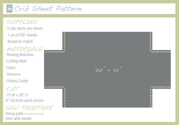 1000+ ideas about Crib Sheet Pattern on Pinterest
