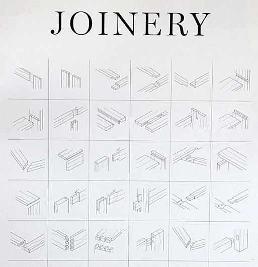 Joinery by Hayes Shanesy A poster that features common