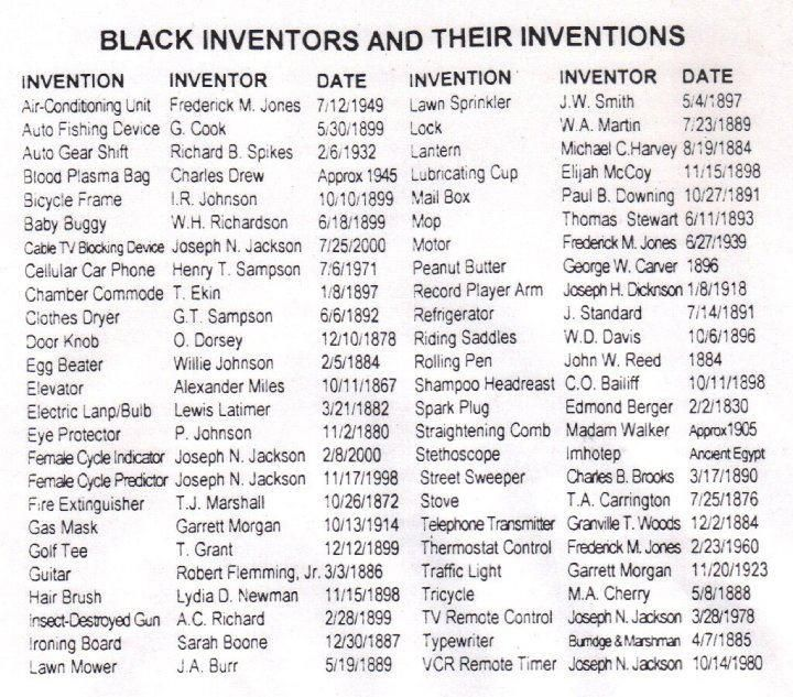 A short list of things invented by black people  HISTORY