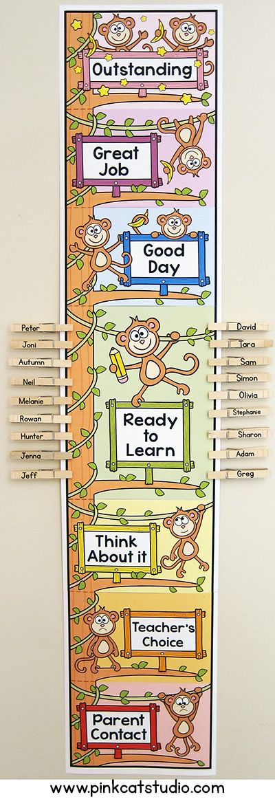 This adorable monkey theme editable behavior clip chart will look fantastic in your classroom!  Encourage your students to climb