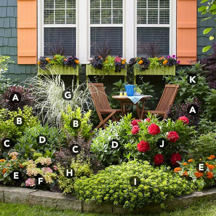 25 Best Ideas About Lowes Landscaping On Pinterest Landscaping