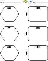 25+ best ideas about Cause And Effect Analysis on