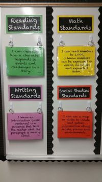 25+ Best Ideas about Learning Objectives Display on ...