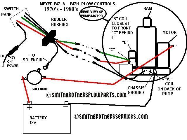 fisher minute mount plow headlight wiring diagram 07 suzuki gsxr 750 meyer snow parts | pumps weights mounting clevis heights ...