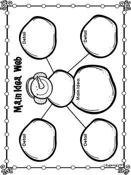1000+ ideas about Graphic Organizers on Pinterest