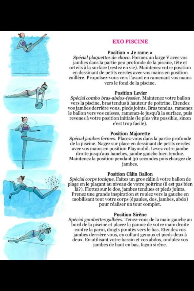 17 Best images about Humain  Aquagym on Pinterest  Change 3 Places and Pools