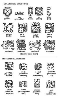 1000+ images about Design, Mesoamerican on Pinterest