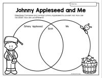 Best 25+ Johnny appleseed ideas on Pinterest