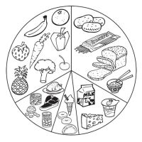 List Healthy Food Coloring Page   Kids Coloring Pages ...