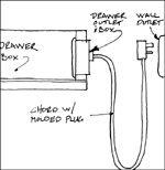 25+ best ideas about Hair Dryer Storage on Pinterest