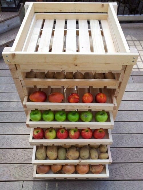 17 Best ideas about Food Storage Rooms on Pinterest Long