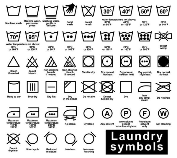 25 best ideas about Laundry symbols on Pinterest