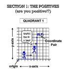 17 Best images about Coordinate Graphing on Pinterest