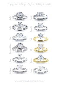 Engagement Ring Help. Styles of ring shoulders. A chart of