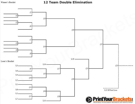 12 Team Double Elimination Printable Tournament Bracket