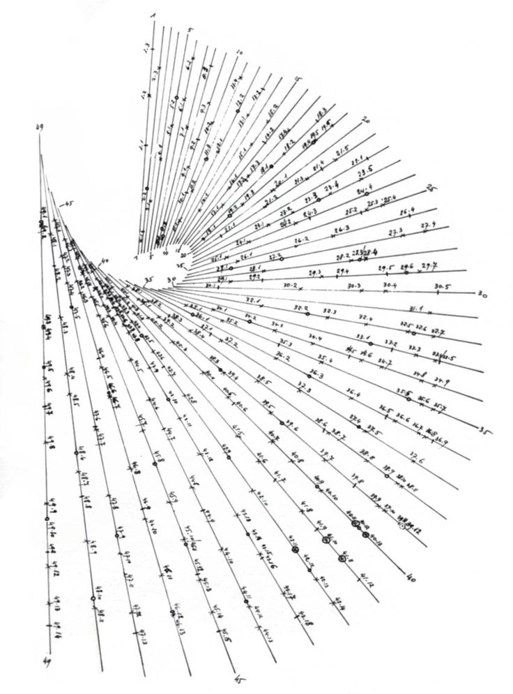560 best images about Musical Notations etc. ♪♫ on