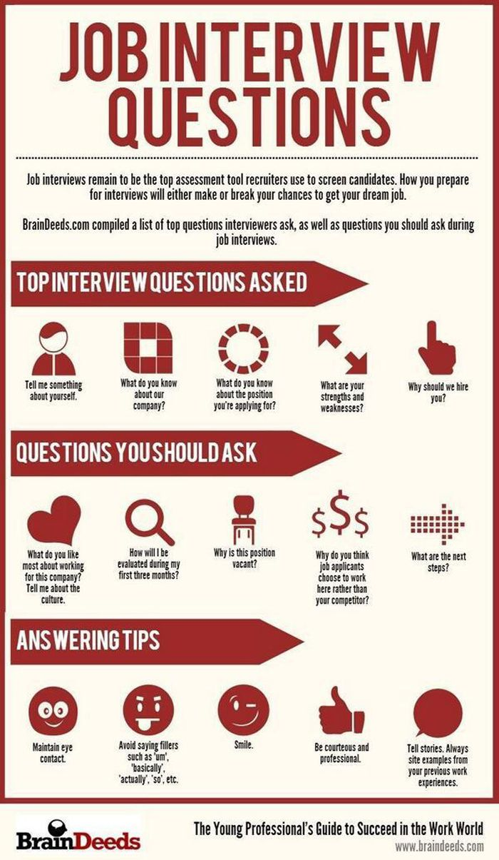 17 Best Job Interview Quotes On Pinterest Interview