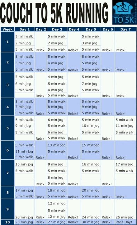 25 Best Ideas About Couch To 5k On Pinterest Couch To 5km
